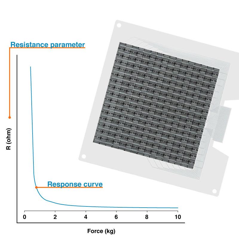 pressure mapping sensor customize options